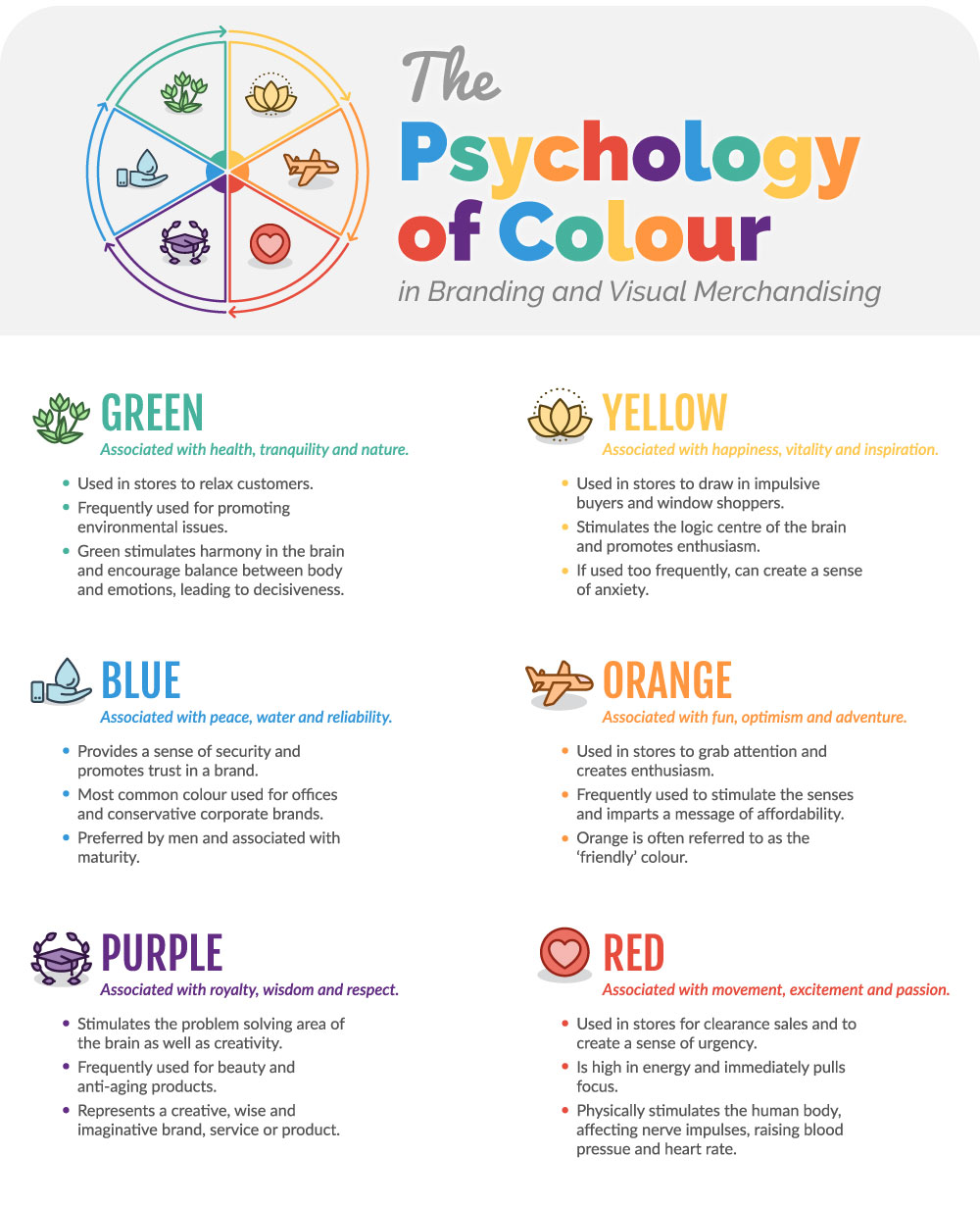 INFOPOS-The-Psychology-of-Colour-Wheel-02